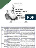 Cuadro Comparativo de Las Teorias Evolutivas