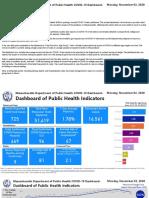 covid-19-dashboard_11-02-2020_REV2.pdf