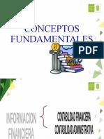 hpabon_Conceptos Fundamentales