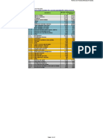 Formatos Taller Paysandu