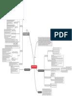 Semana2 . Evidencia2 Mapa conceptual- Bioseguridad
