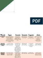 Mapa musculos del abdomen