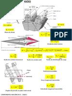 COMPONENTES II - FORMULÁRIO ENGRENAGENS CILÍNDRICAS.pdf