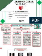 Infografìa de la evoluciòn de la administraciòn Jan Kevin Blas Abarca.pptx