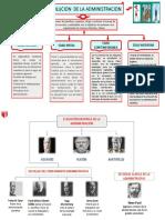 Infografìa de la evoluciòn de la administraciòn