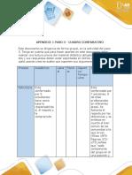 Paso 3 - Apéndice 1 - Cuadro Comparativo (2)