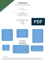 DIAGNÓSTICO ORGANIZACIONAL  MODELO DE WEISBORD #2