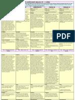 2. Planificador Semana 29 - 4 Años