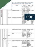 Tabla 2. Principales bacterias de interés clínico a 2020 (1)