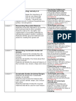 overview of fpds