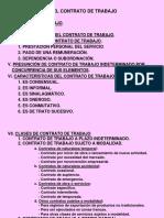 CONTRATO DE TRABAJO 3.pdf