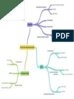Vorteile_der_Integrationsprojekte