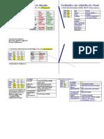Adjektivdeklination_Tabelle