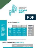 Estadísticas Coronavirus Provincia de Buenos Aires