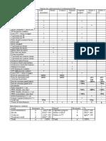 Tableau des redressements et reclassements TR1.doc