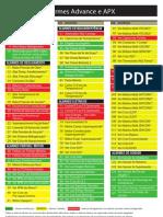 Tabela de Alarmes_Adv-APX (10.13) (1)