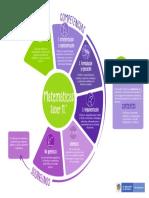 Infografia de la prueba matematicas.pdf