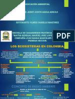 actividad ambiente y ecosistema #2.pdf