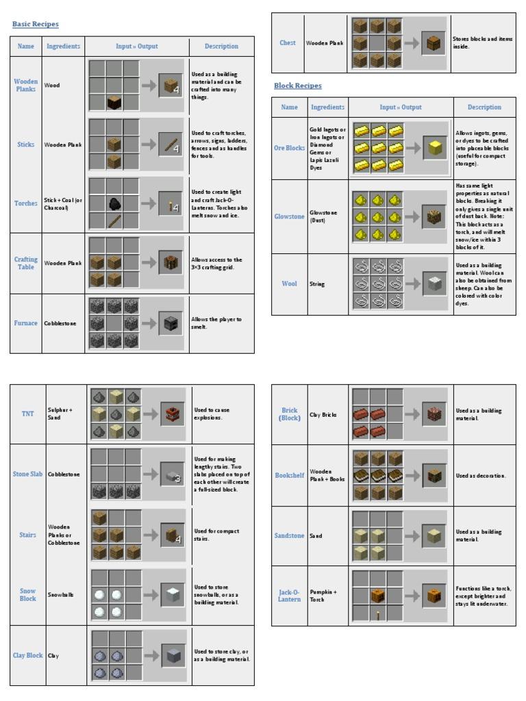 Minecraft - Recipe List - Easily Printable | Magenta | Blue