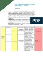 PROTOCOLO DE LIMPIEZA.pdf
