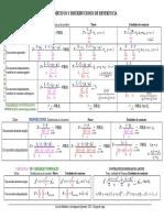 PIVOTES e ESTATÃ_STICOS DE CONTRASTE - problemas de 1 ou 2 mostras.pdf