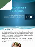 FAMILIA TIPOS Y FUNCIONES