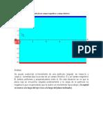 Comportamiento de una partícula en campo magnético y campo eléctrico - copia (2)