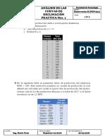 Practica Nro. 1 - Reservorios II