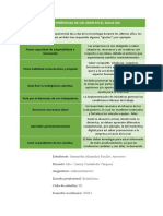 Características de un líder en el siglo XXI.docx