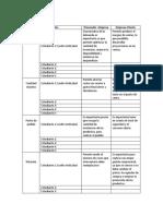 Importancia de la buena gestion del inventario.docx