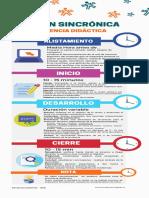 infográfia secuencia didactica