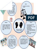 Infograma _ Actividad No 2.docx
