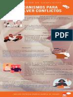 INFOGRAFIA mecansimos para resolver conflictos (2).pdf