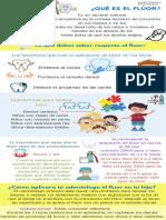 infografia fluor