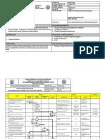 Sop Peta Kompetensi Dan Pengembangan Sdm