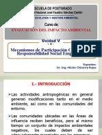 Unidad V-2 Paricipación Ciudadana