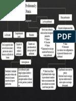 Ética Profesional.pptx
