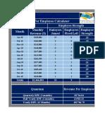 Revenue-Per-Employee-Calculator