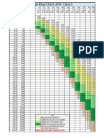 Chart upvc 6 class.pdf