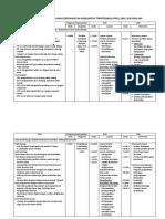 429591653-Askep-Komunitas-Sdki-Slki-Siki-Fix.pdf