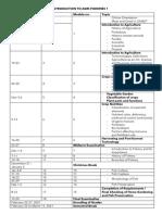 Calendar of Activities - AF1
