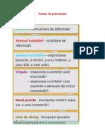 Semne_de_punctuatie