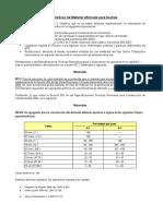 230700902 Caracteristicas de Material Afirmado Para Bacheo
