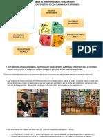 transferencia del conocimiento artículos junto con su costo unitario y demanda por unidades