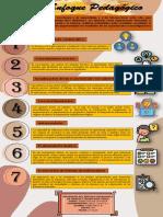Infografía del enfoque pedagógico