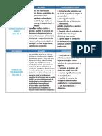 9 CANALES DE DISTRIBUCION RESUMENES DE DOCUMENTOS.docx