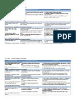 Programación Telemática Religión Primaria (Curso 2020-2021).pdf