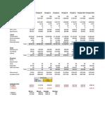 State aid underlying spreadsheet