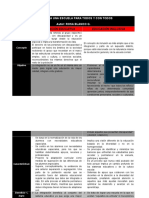 283113697-Cuadro-Comparativo-inclusion-e-intregracion