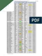 liste_des_candidats_1qt_2019_avec_centres_et_dates_exam-1